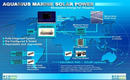 Key Findings from Ship Solar Power Study Released by Eco Marine Power