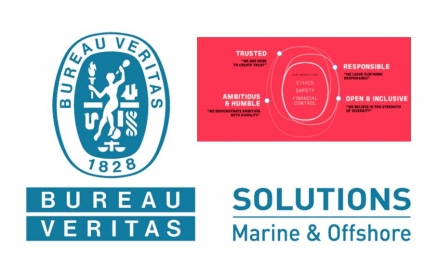 Bureau Veritas Solutions Marine & Offshore (greek branch) participating at the ETYFA FSRU project at Vasilikos Bay