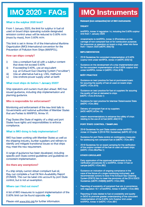 IMO 2020 FAQs